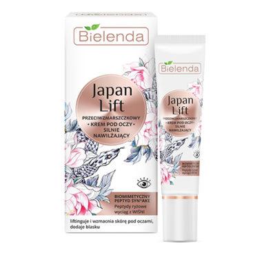 Bielenda polish cosmetics in UK.